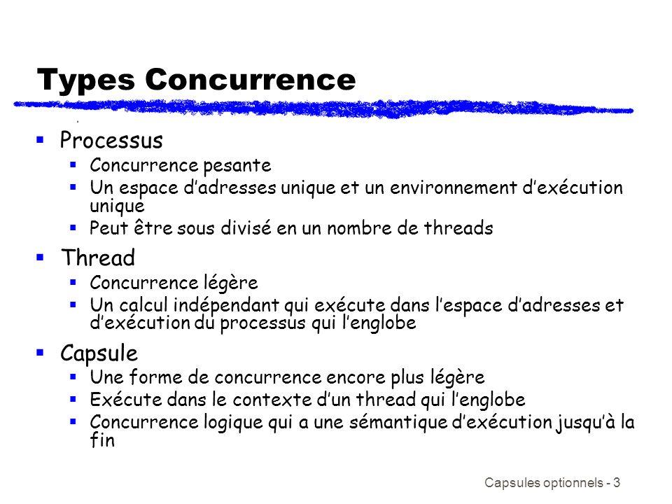 Capsules optionnels - 3 Types Concurrence Processus Concurrence pesante Un espace dadresses unique et un environnement dexécution unique Peut être sou