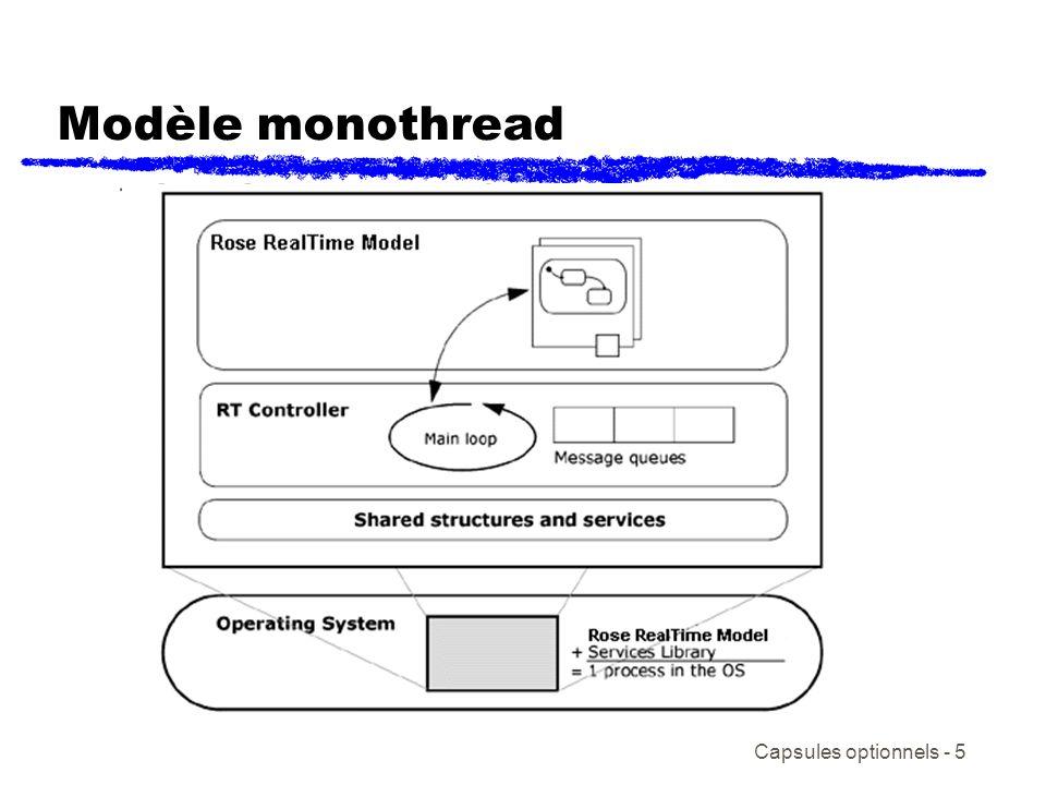 Capsules optionnels - 6 Modèle multithread
