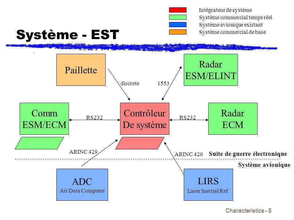 Characteristics - 5 Système - EST Contrôleur De système Comm ESM/ECM Radar ECM Radar ESM/ELINT Paillette ADC Air Data Computer LIRS Laser Inertial Ref
