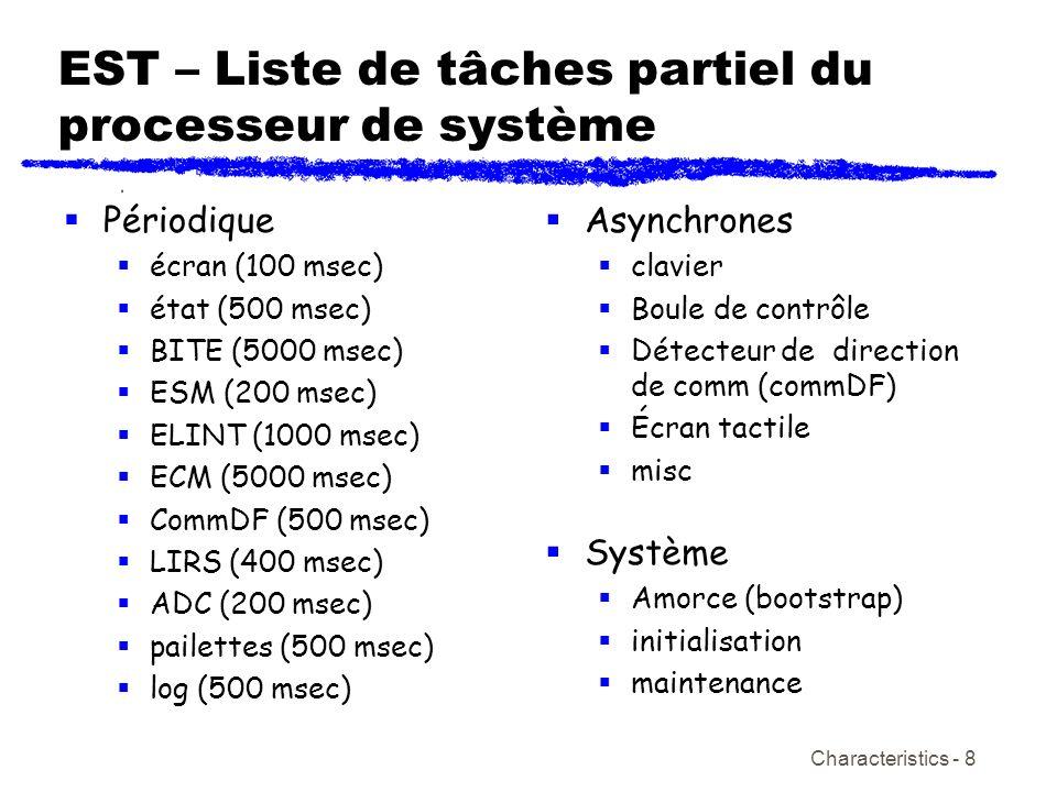 Characteristics - 8 EST – Liste de tâches partiel du processeur de système Périodique écran (100 msec) état (500 msec) BITE (5000 msec) ESM (200 msec)
