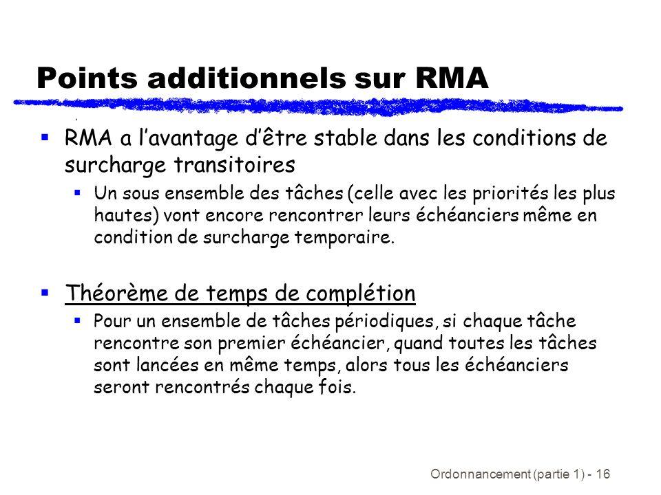 Ordonnancement (partie 1) - 16 Points additionnels sur RMA RMA a lavantage dêtre stable dans les conditions de surcharge transitoires Un sous ensemble
