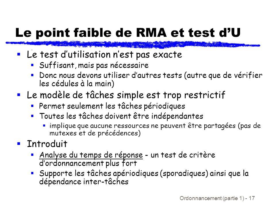 Ordonnancement (partie 1) - 17 Le point faible de RMA et test dU Le test dutilisation nest pas exacte Suffisant, mais pas nécessaire Donc nous devons