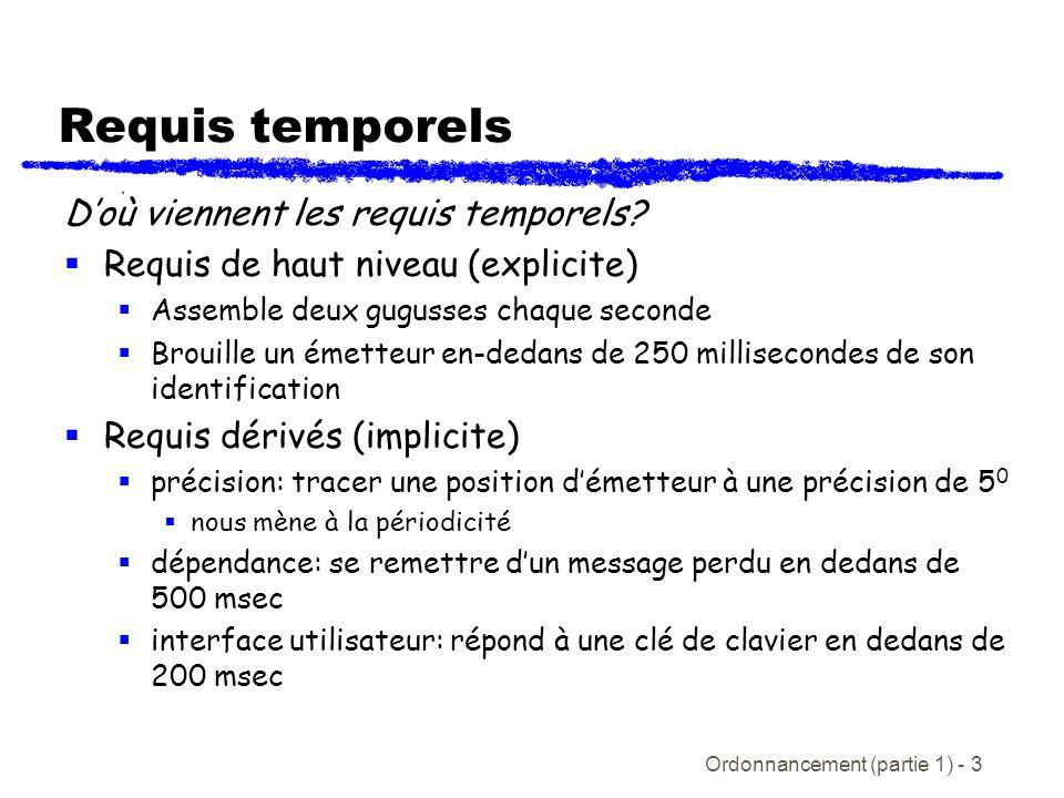 Ordonnancement (partie 1) - 3 Requis temporels Doù viennent les requis temporels? Requis de haut niveau (explicite) Assemble deux gugusses chaque seco