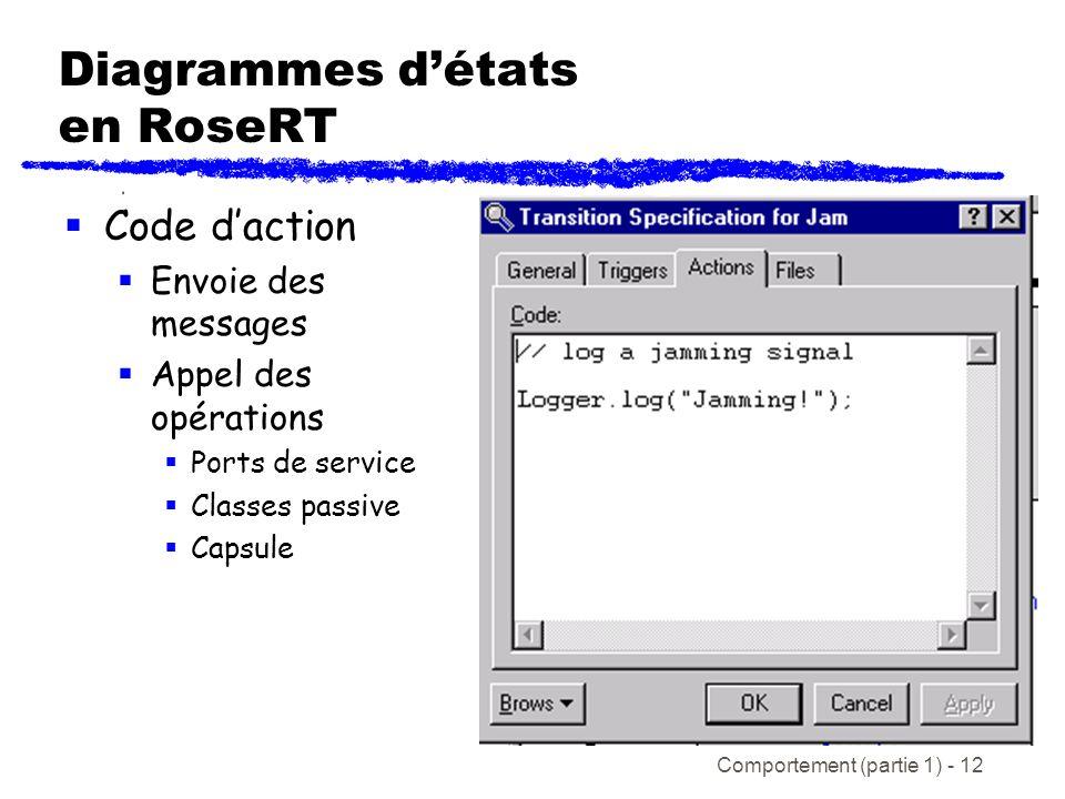 Comportement (partie 1) - 12 Diagrammes détats en RoseRT Code daction Envoie des messages Appel des opérations Ports de service Classes passive Capsule