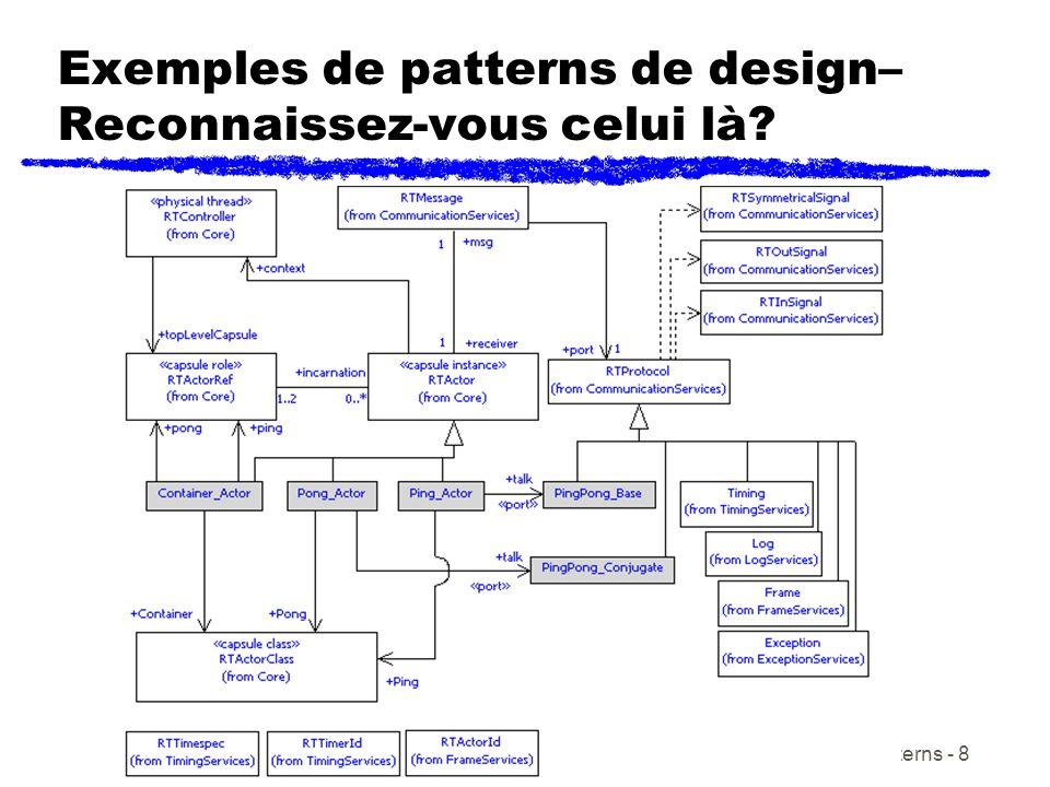 Patterns & Anti-Patterns - 8 Exemples de patterns de design– Reconnaissez-vous celui là?
