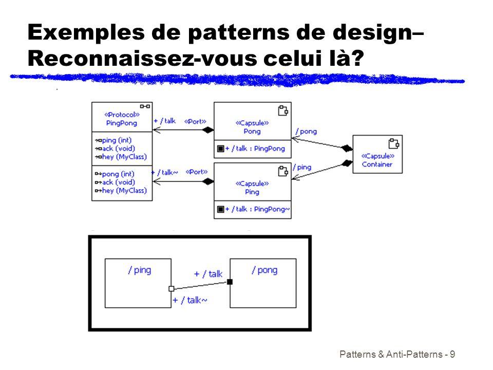 Patterns & Anti-Patterns - 9 Exemples de patterns de design– Reconnaissez-vous celui là?