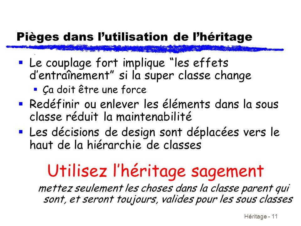 Héritage - 11 Pièges dans lutilisation de lhéritage Le couplage fort implique les effets dentraînement si la super classe change Ça doit être une forc