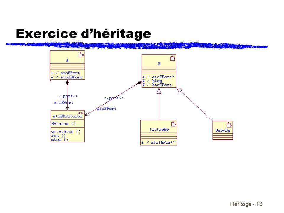 Héritage - 13 Exercice dhéritage