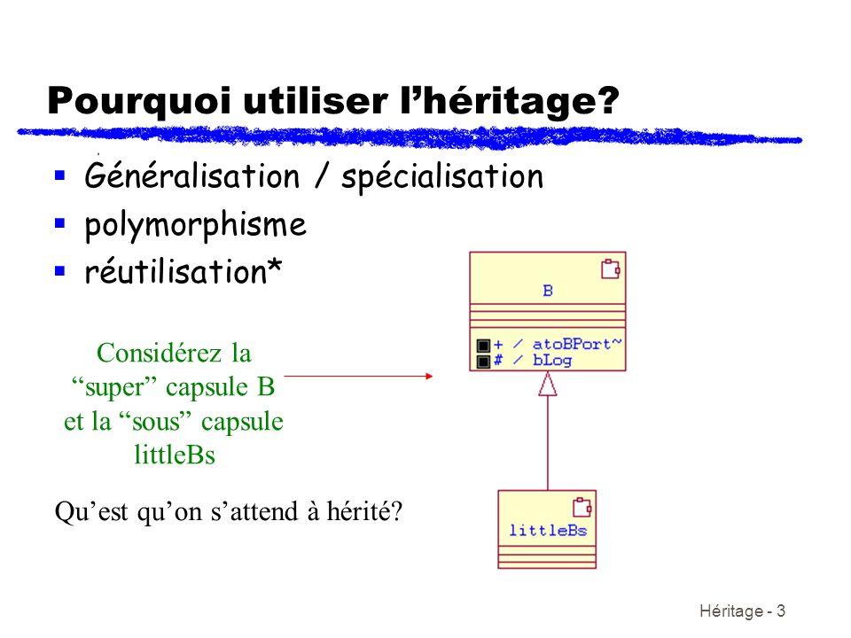 Héritage - 3 Pourquoi utiliser lhéritage? Généralisation / spécialisation polymorphisme réutilisation* Considérez la super capsule B et la sous capsul
