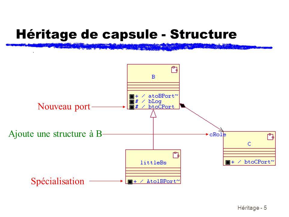 Héritage - 5 Héritage de capsule - Structure Ajoute une structure à B Spécialisation Nouveau port