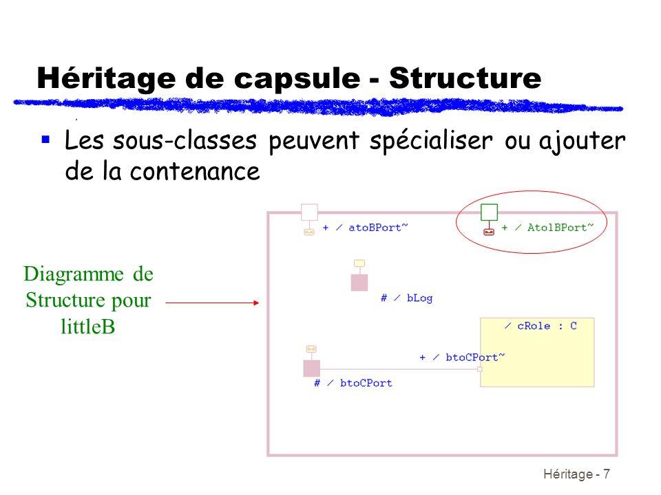 Héritage - 7 Héritage de capsule - Structure Les sous-classes peuvent spécialiser ou ajouter de la contenance Diagramme de Structure pour littleB