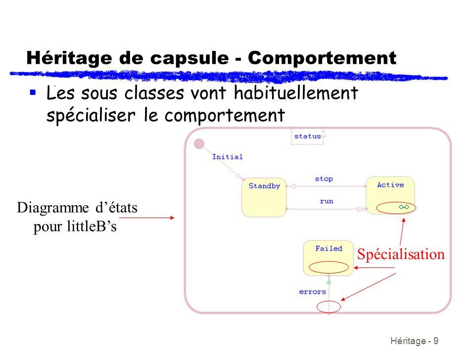 Héritage - 9 Héritage de capsule - Comportement Les sous classes vont habituellement spécialiser le comportement Diagramme détats pour littleBs Spécialisation