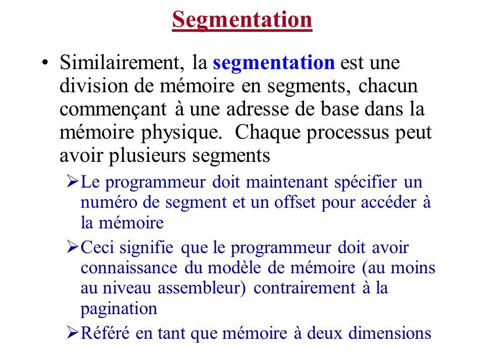 Espace dadresses logiques Segmentation Sous-routine Racine carrée pile Table de symboles Programme principal segment 0 segment 1 segment 2 segment 3 segment 4 limitebase 010001400 14006300 24004300 311003200 410004700 0 1400 2400 3200 4300 4700 5700 6300 6700 segment 0 segment 3 segment 2 segment 4 segment 1 Mémoire physique
