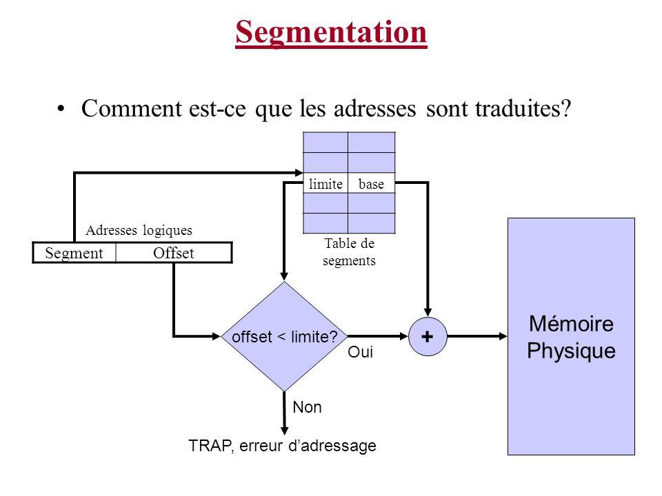 Segmentation Comment est-ce que les adresses sont traduites? Adresses logiques SegmentOffset limitebase Table de segments offset < limite? TRAP, erreu