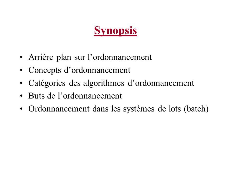 Synopsis Arrière plan sur lordonnancement Concepts dordonnancement Catégories des algorithmes dordonnancement Buts de lordonnancement Ordonnancement dans les systèmes de lots (batch)