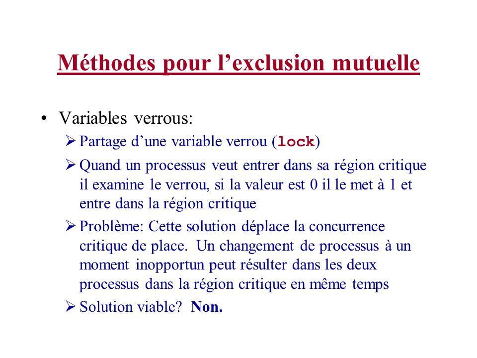 Méthodes pour lexclusion mutuelle Variables verrous: Partage dune variable verrou ( lock ) Quand un processus veut entrer dans sa région critique il e