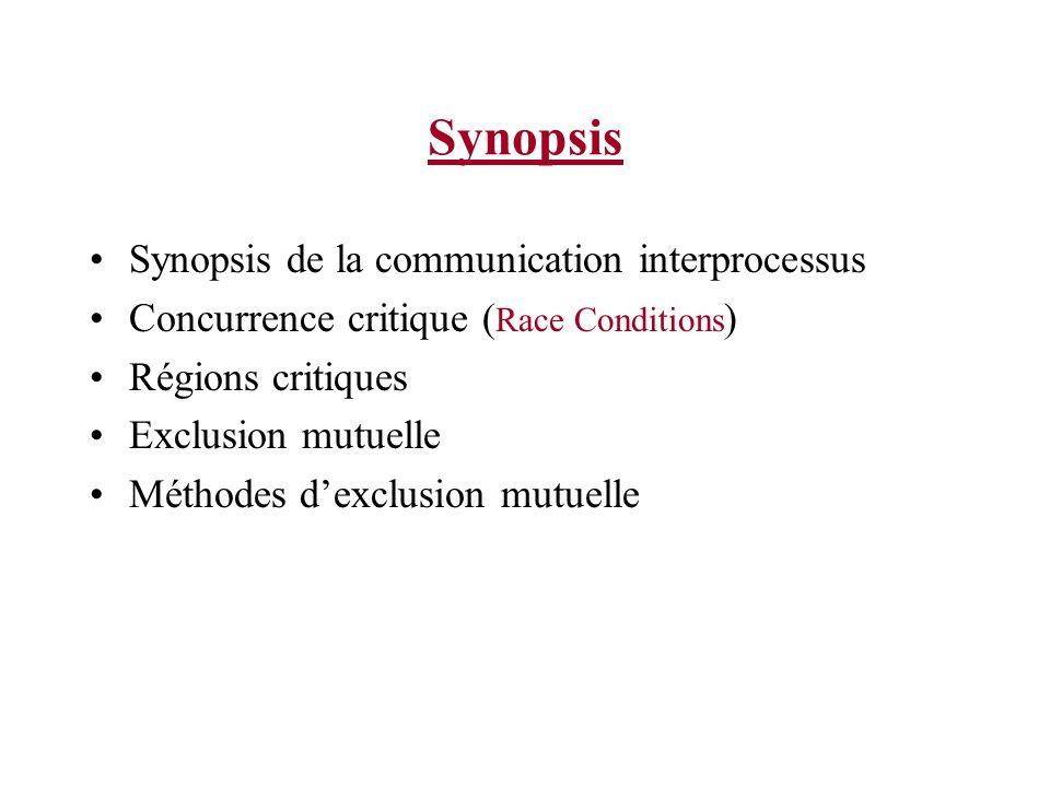 Synopsis de la CIP Les processus doivent communiquer ensemble souvent pour être capable dachever certaines tâches Comment est-ce que les processus envoient de linformation entre eux.