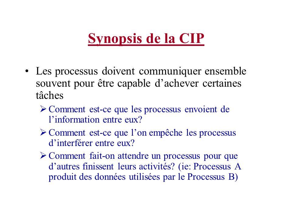 Synopsis de la CIP Les processus doivent communiquer ensemble souvent pour être capable dachever certaines tâches Comment est-ce que les processus env