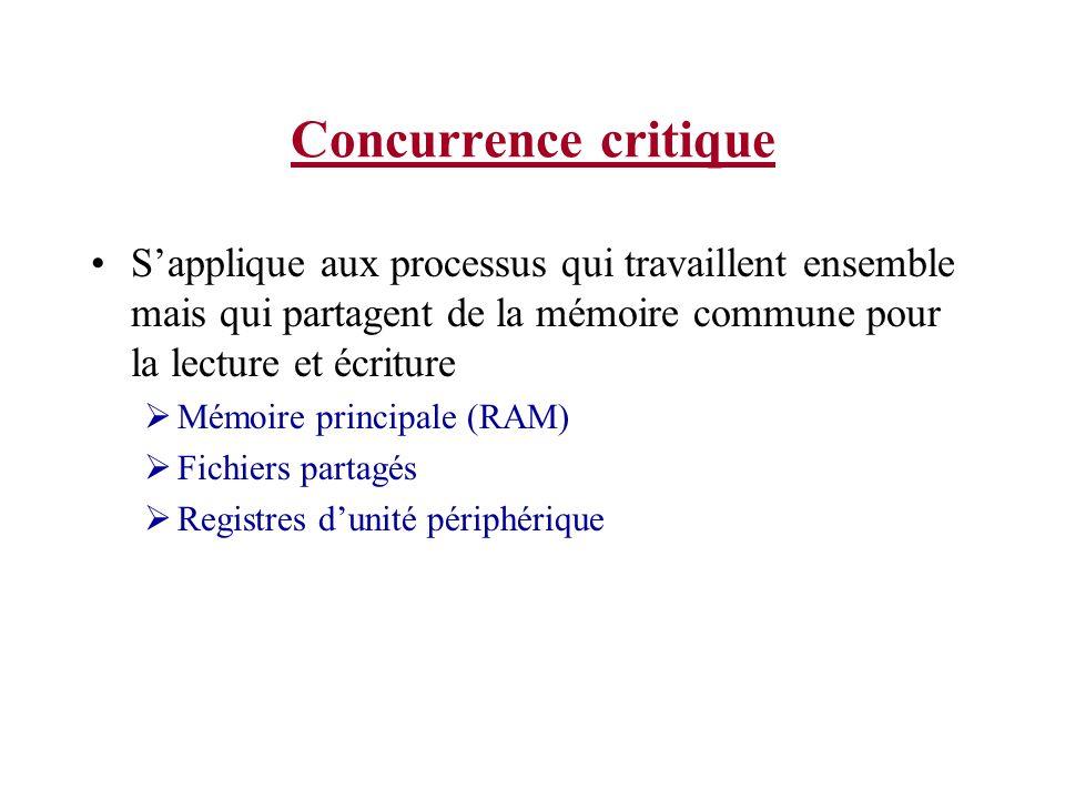 Concurrence critique Sapplique aux processus qui travaillent ensemble mais qui partagent de la mémoire commune pour la lecture et écriture Mémoire pri