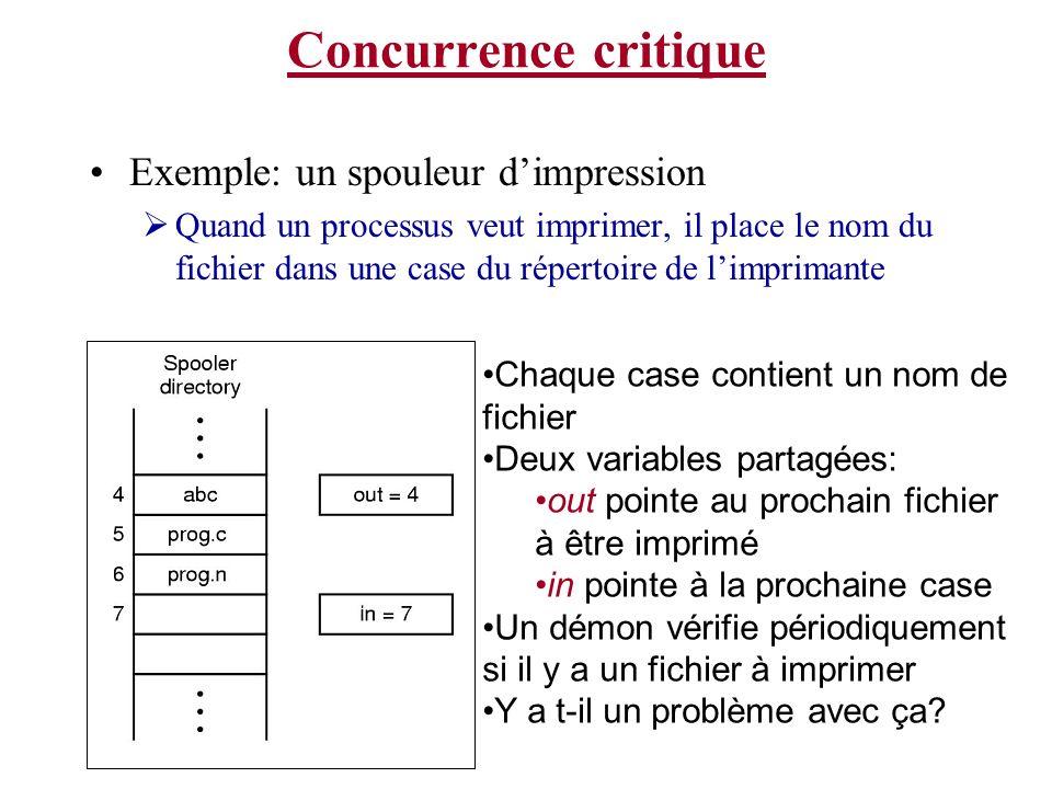 Concurrence critique Exemple: un spouleur dimpression Quand un processus veut imprimer, il place le nom du fichier dans une case du répertoire de limp