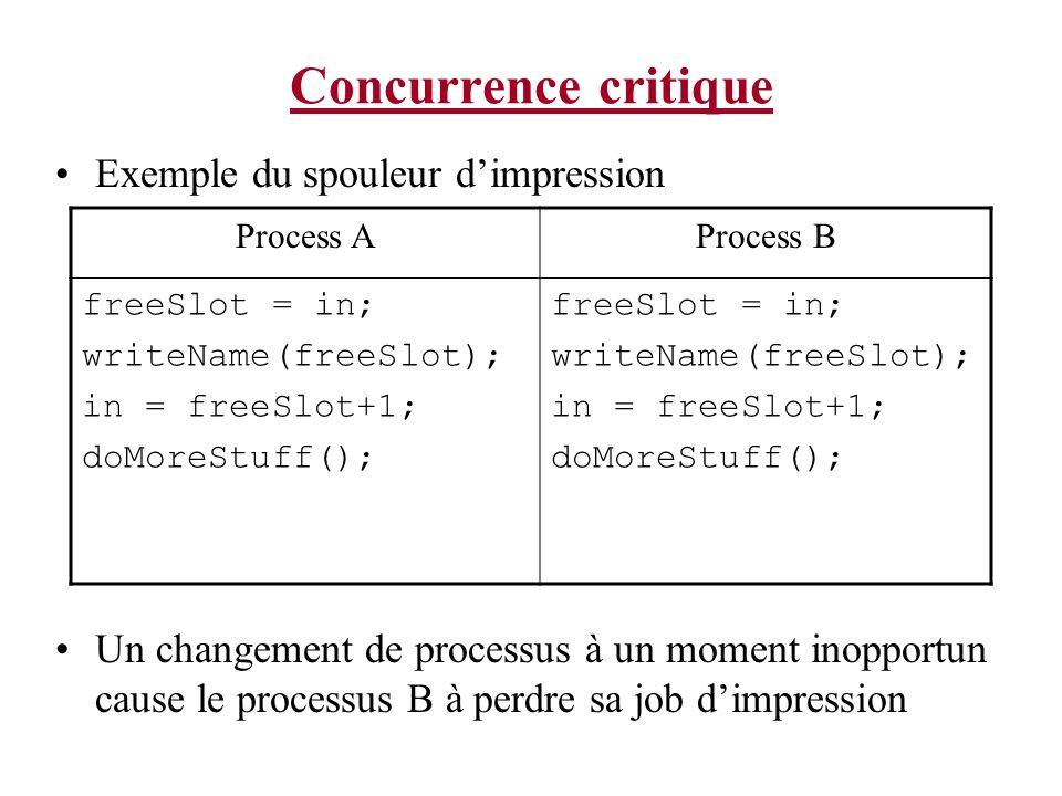 Concurrence critique Exemple du spouleur dimpression Un changement de processus à un moment inopportun cause le processus B à perdre sa job dimpressio