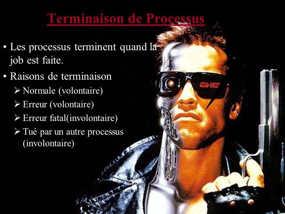 Terminaison de Processus Les processus terminent quand la job est faite. Raisons de terminaison Normale (volontaire) Erreur (volontaire) Erreur fatal(