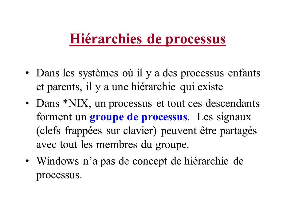 Hiérarchies de processus Dans les systèmes où il y a des processus enfants et parents, il y a une hiérarchie qui existe Dans *NIX, un processus et tou