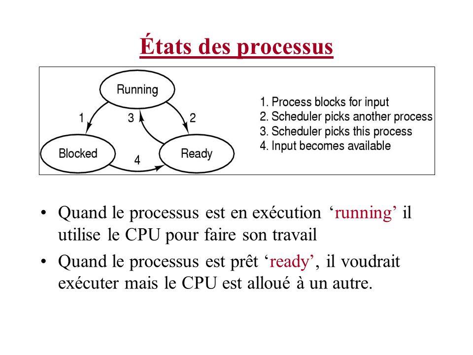 États des processus Quand le processus est en exécution running il utilise le CPU pour faire son travail Quand le processus est prêt ready, il voudrai