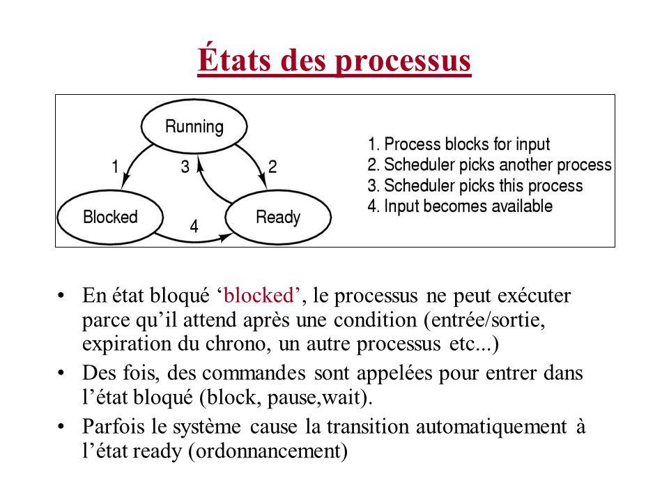 États des processus En état bloqué blocked, le processus ne peut exécuter parce quil attend après une condition (entrée/sortie, expiration du chrono,