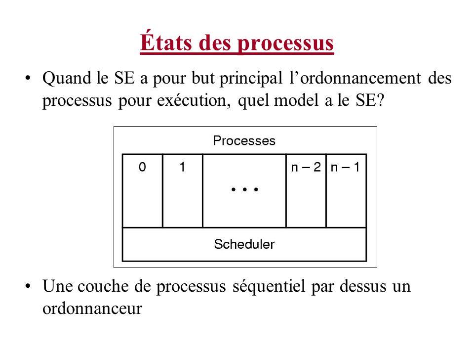 États des processus Quand le SE a pour but principal lordonnancement des processus pour exécution, quel model a le SE? Une couche de processus séquent