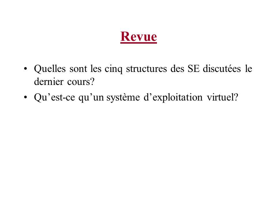 Revue Quelles sont les cinq structures des SE discutées le dernier cours? Quest-ce quun système dexploitation virtuel?
