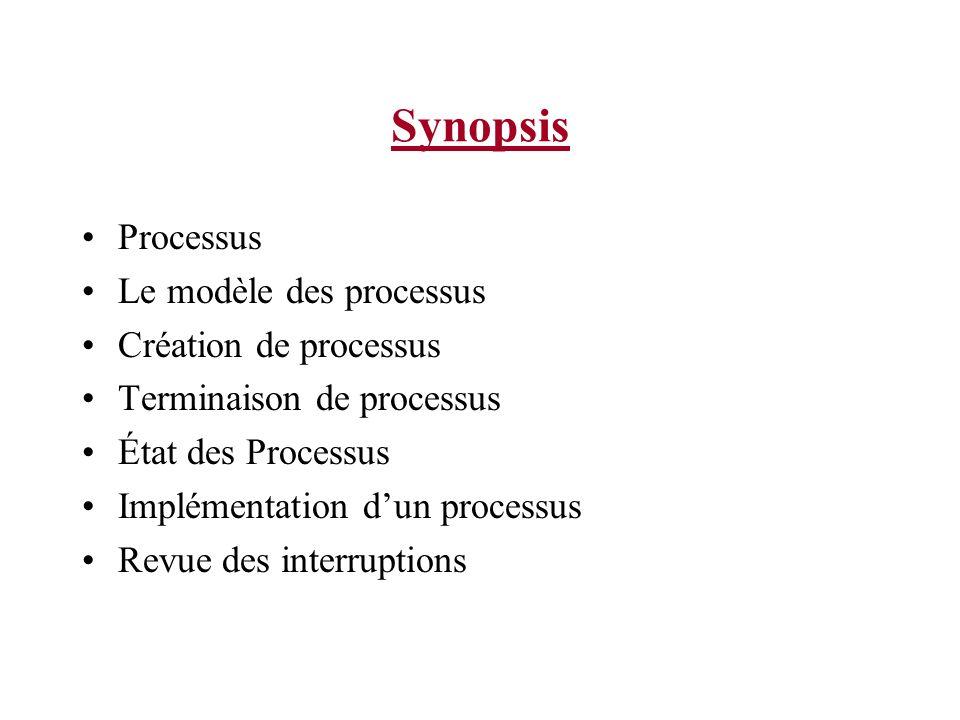 Synopsis Processus Le modèle des processus Création de processus Terminaison de processus État des Processus Implémentation dun processus Revue des in