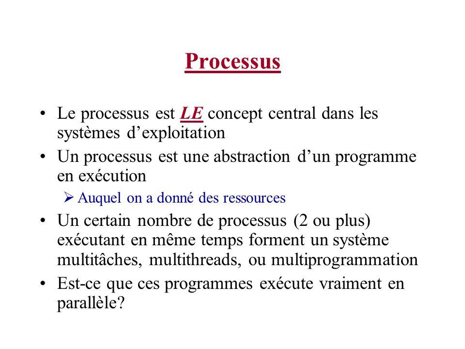 Processus Le processus est LE concept central dans les systèmes dexploitation Un processus est une abstraction dun programme en exécution Auquel on a