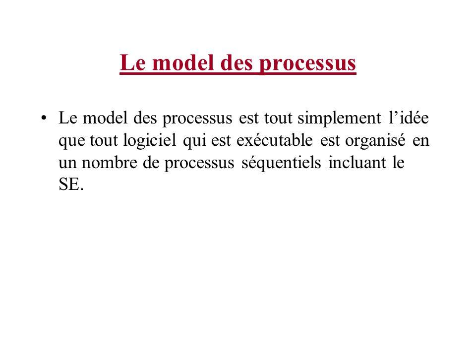 Le model des processus Le model des processus est tout simplement lidée que tout logiciel qui est exécutable est organisé en un nombre de processus sé