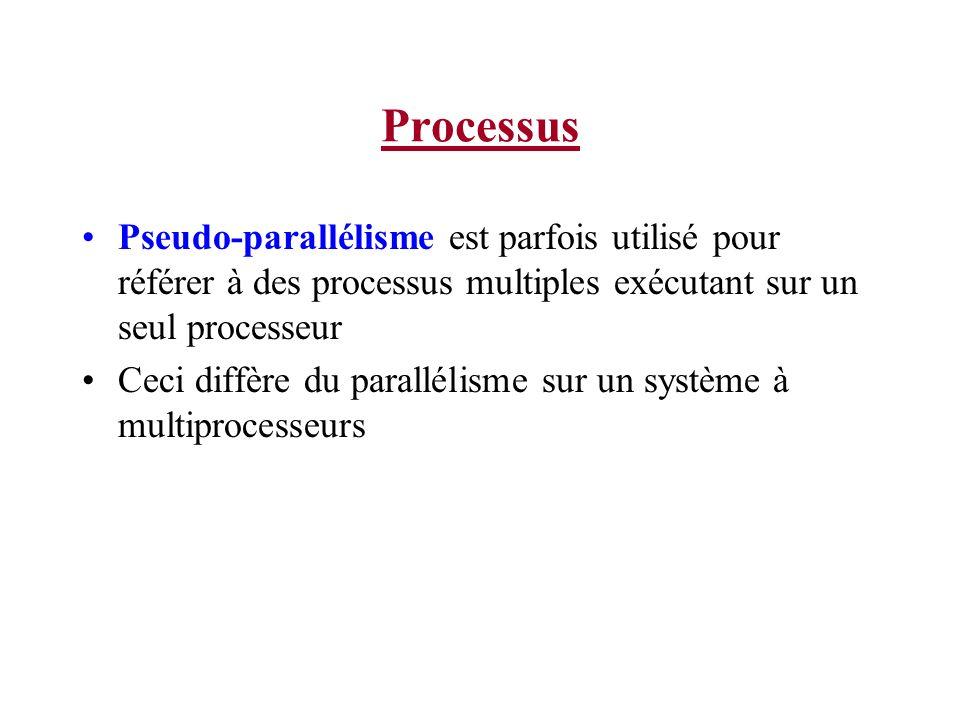 Processus Pseudo-parallélisme est parfois utilisé pour référer à des processus multiples exécutant sur un seul processeur Ceci diffère du parallélisme
