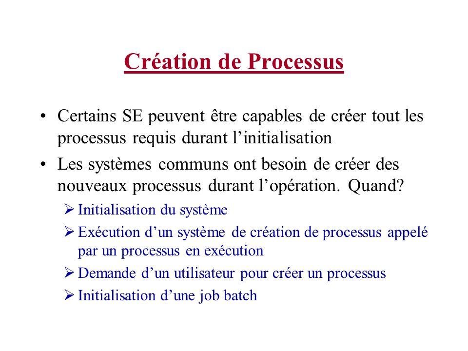 Création de Processus Certains SE peuvent être capables de créer tout les processus requis durant linitialisation Les systèmes communs ont besoin de c