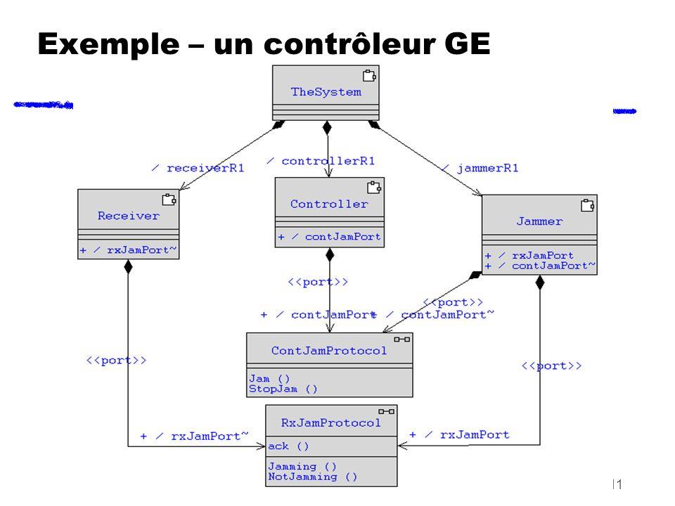 Communication (partie 1) - 11 Exemple – un contrôleur GE