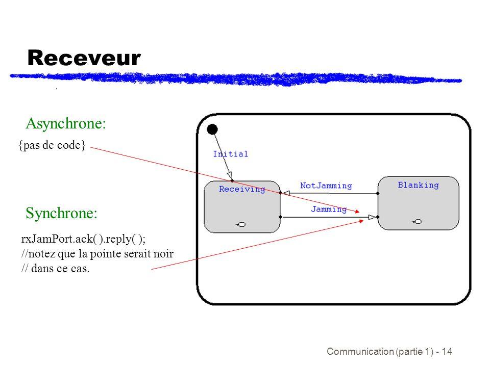 Communication (partie 1) - 14 Receveur Asynchrone: {pas de code} rxJamPort.ack( ).reply( ); //notez que la pointe serait noir // dans ce cas.