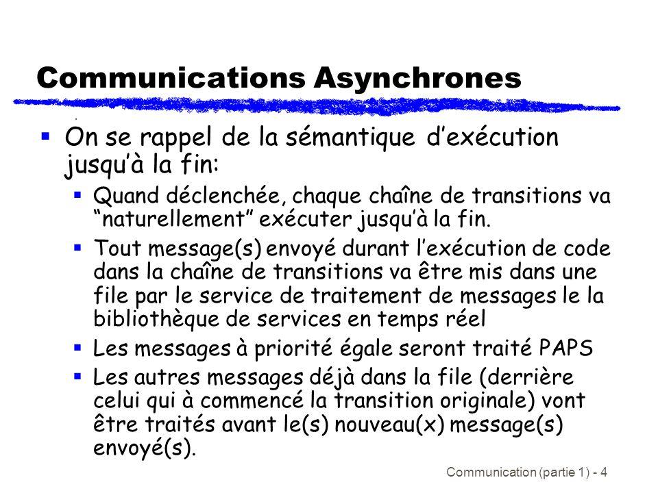 Communication (partie 1) - 4 Communications Asynchrones On se rappel de la sémantique dexécution jusquà la fin: Quand déclenchée, chaque chaîne de transitions va naturellement exécuter jusquà la fin.