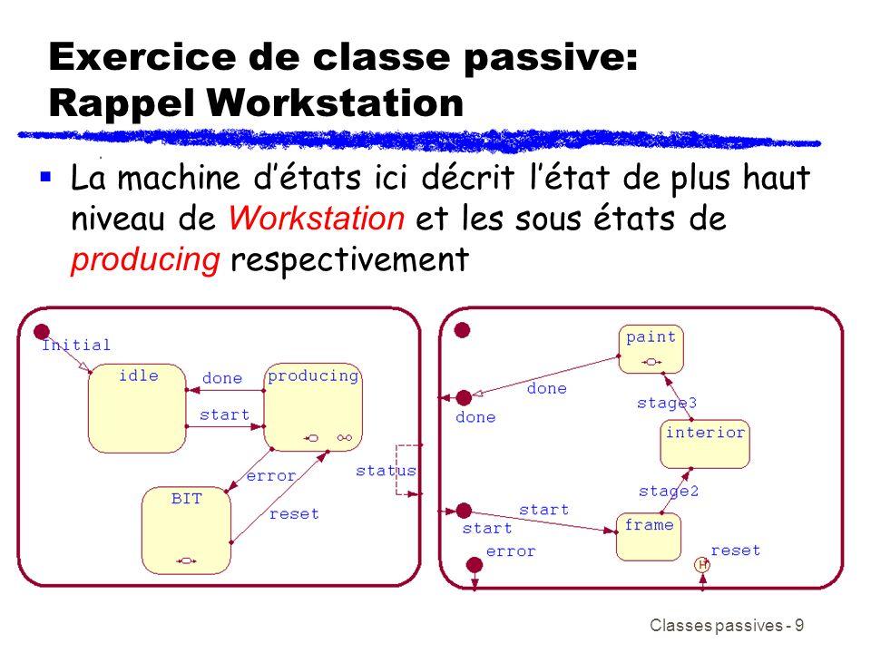 Classes passives - 9 Exercice de classe passive: Rappel Workstation La machine détats ici décrit létat de plus haut niveau de Workstation et les sous états de producing respectivement