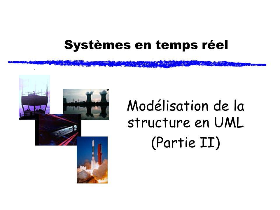 Systèmes en temps réel Modélisation de la structure en UML (Partie II)