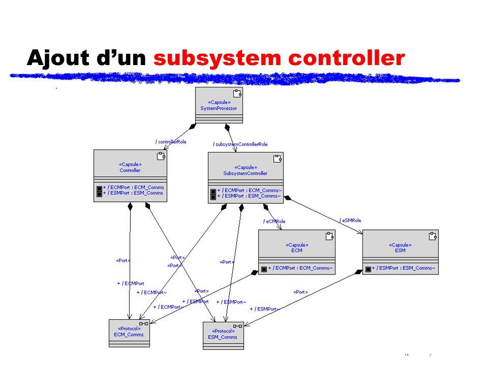 Structure (part2) - 12 Ajout dun subsystem controller