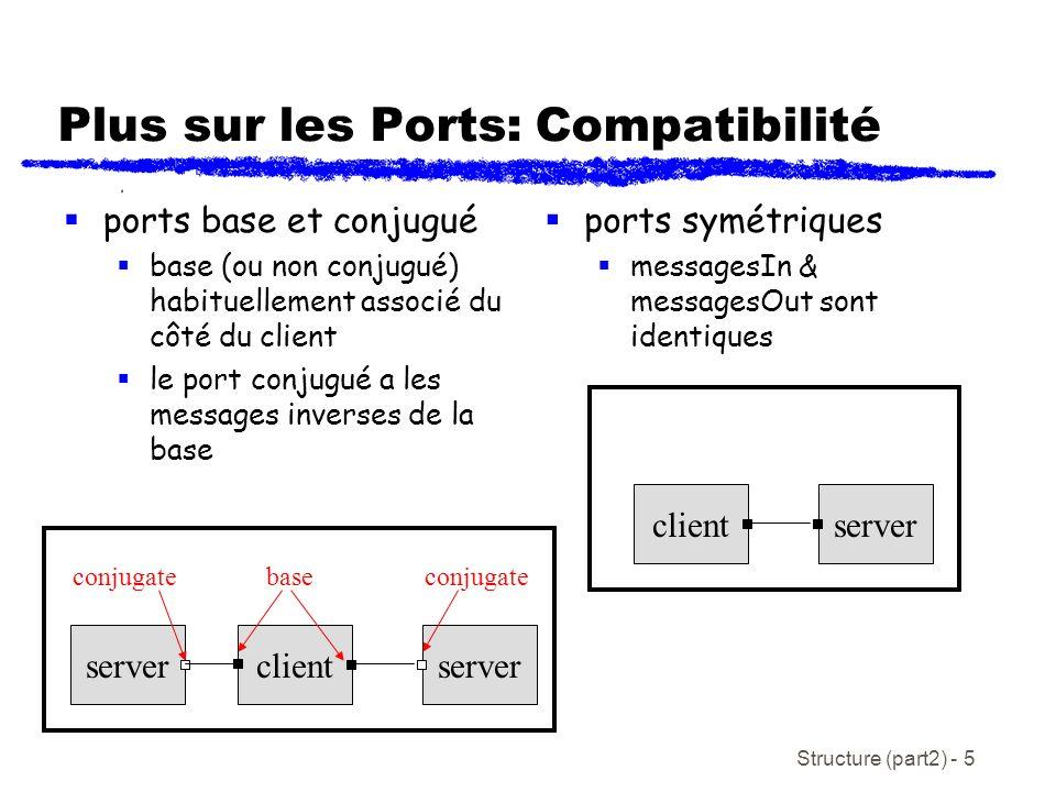 Structure (part2) - 5 Plus sur les Ports: Compatibilité ports base et conjugué base (ou non conjugué) habituellement associé du côté du client le port