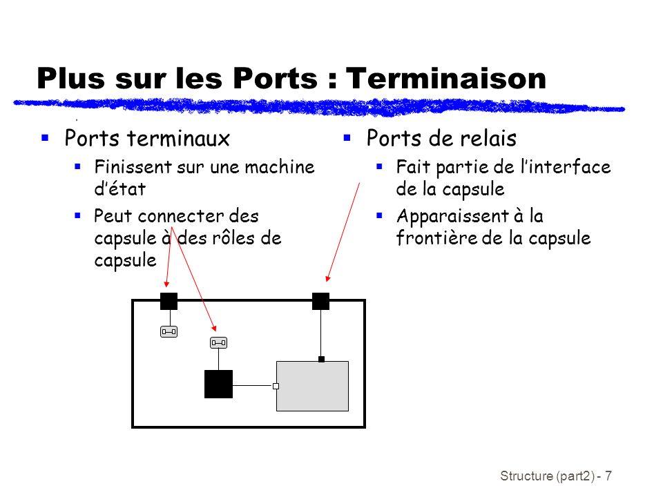 Structure (part2) - 7 Plus sur les Ports : Terminaison Ports terminaux Finissent sur une machine détat Peut connecter des capsule à des rôles de capsule Ports de relais Fait partie de linterface de la capsule Apparaissent à la frontière de la capsule