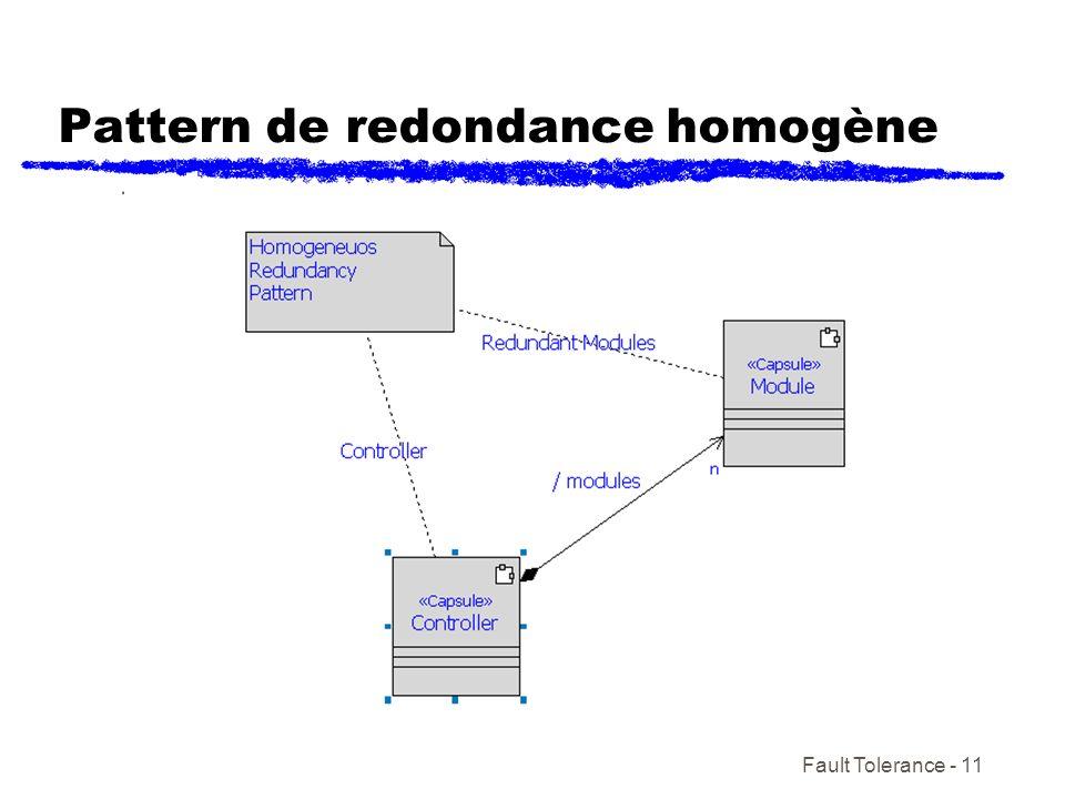 Fault Tolerance - 11 Pattern de redondance homogène
