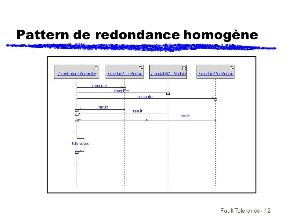 Fault Tolerance - 12 Pattern de redondance homogène