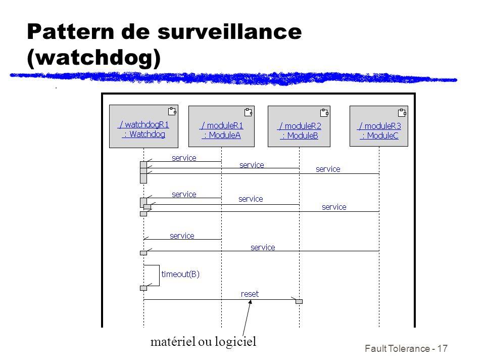 Fault Tolerance - 17 Pattern de surveillance (watchdog) matériel ou logiciel