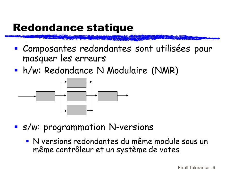Fault Tolerance - 6 Redondance statique Composantes redondantes sont utilisées pour masquer les erreurs h/w: Redondance N Modulaire (NMR) s/w: programmation N-versions N versions redondantes du même module sous un même contrôleur et un système de votes