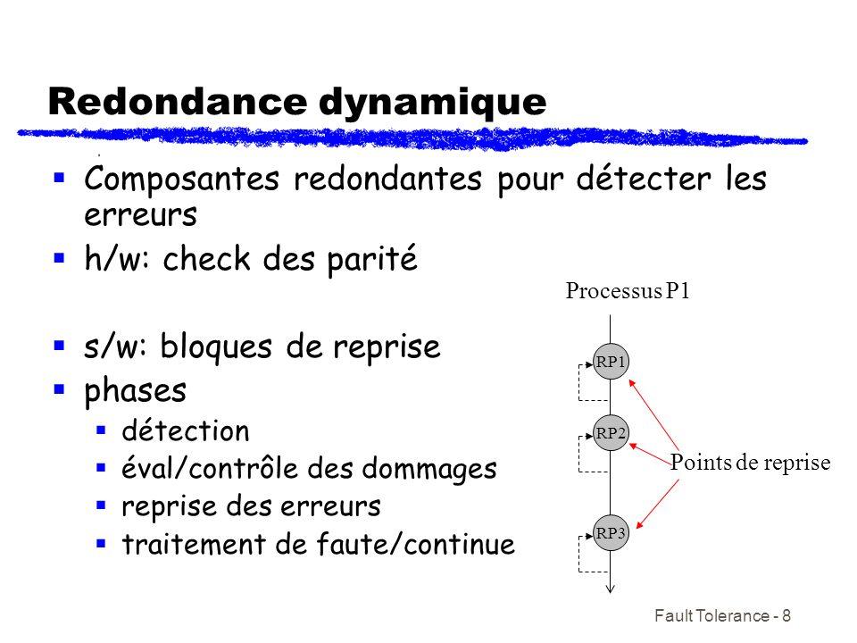 Fault Tolerance - 8 Redondance dynamique Composantes redondantes pour détecter les erreurs h/w: check des parité s/w: bloques de reprise phases détection éval/contrôle des dommages reprise des erreurs traitement de faute/continue RP1 RP2 RP3 Points de reprise Processus P1