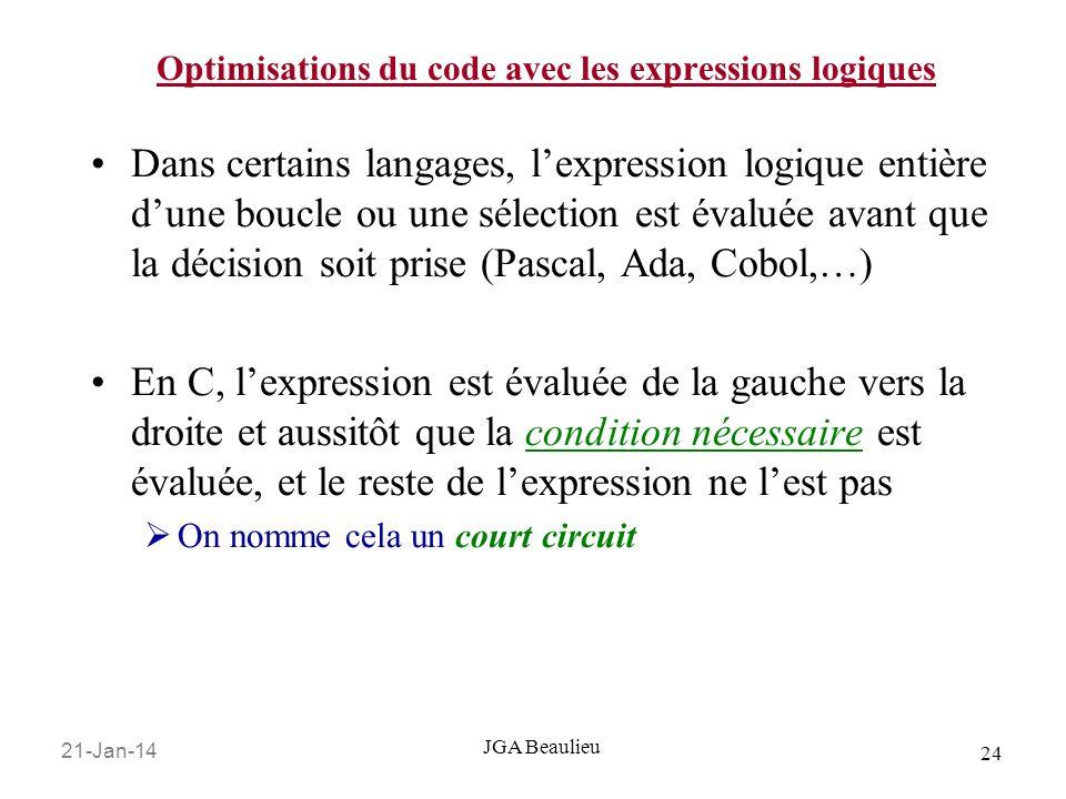 21-Jan-14 24 JGA Beaulieu Optimisations du code avec les expressions logiques Dans certains langages, lexpression logique entière dune boucle ou une sélection est évaluée avant que la décision soit prise (Pascal, Ada, Cobol,…) En C, lexpression est évaluée de la gauche vers la droite et aussitôt que la condition nécessaire est évaluée, et le reste de lexpression ne lest pas On nomme cela un court circuit